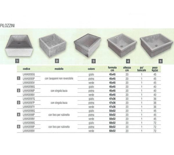 Pilozzini Cemento